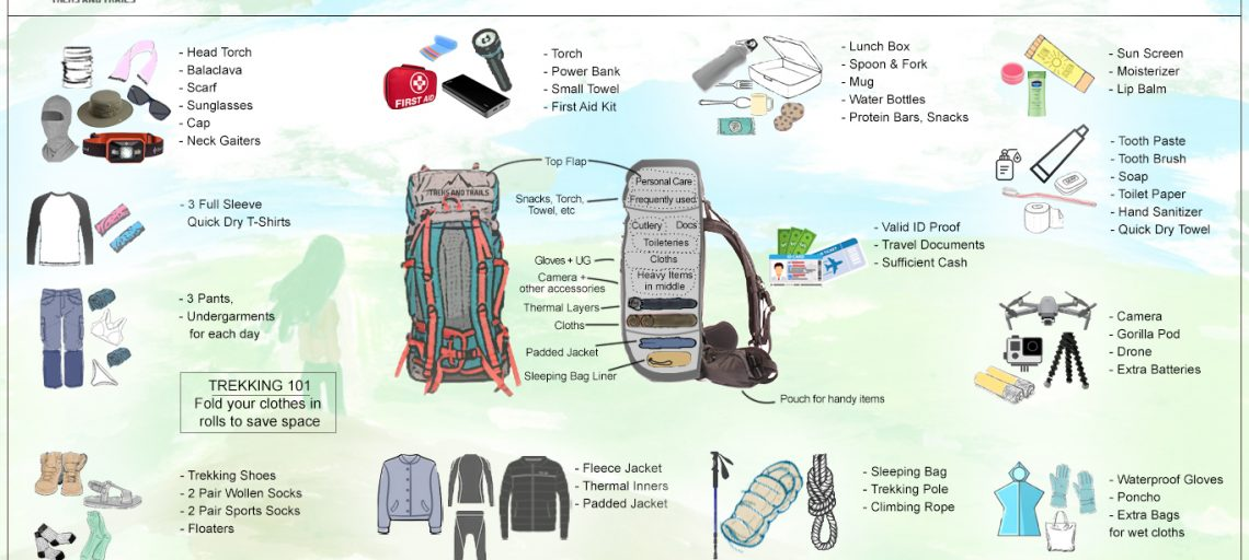 <h1>First trek essentials | How to pack your Backpack </h1>