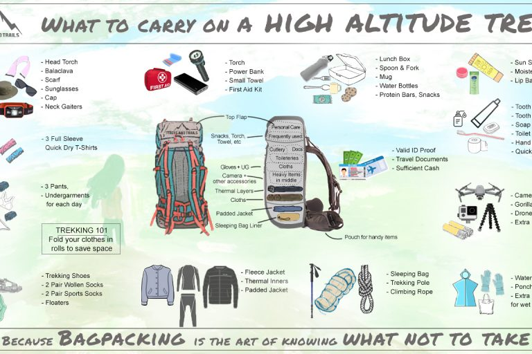 First trek essentials | How to pack your Backpack