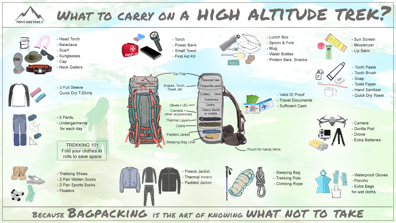 How-to-pack-your-Backpack
